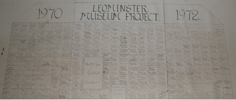 The board which records the names of those who donated towards the purchase and conversion of the Museum building
